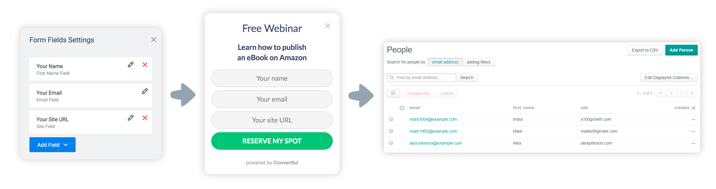 Customer.io Integration Seamless Custom Fields Support
