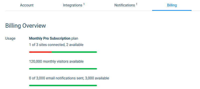 Convertful email notifications counter in billing