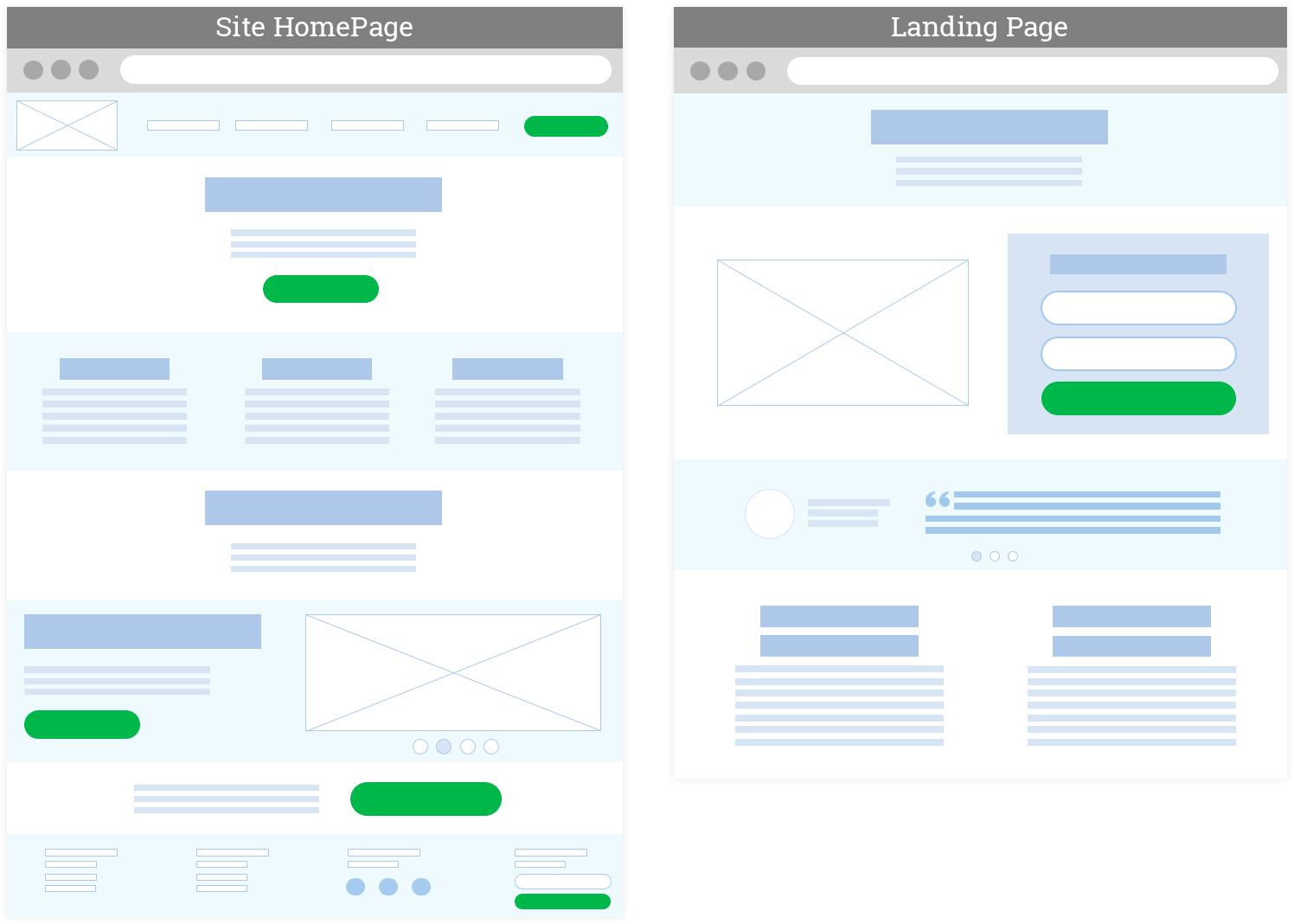 Wireframes site homepage and landing page